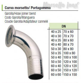 Curva Morsetto/portagomma 40x25