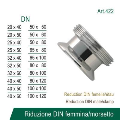 Riduz. Din Maschio /Morsetto 20x40