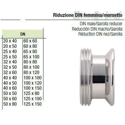 Riduzione DIN Femmina/Morsetto 100X100
