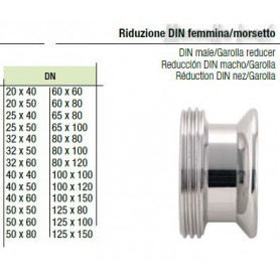 Riduzione DIN Femmina/Morsetto 100X120