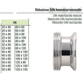 Riduzione DIN Femmina/Morsetto 80X80