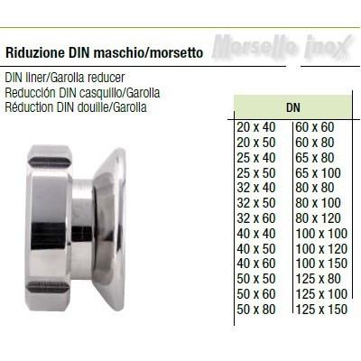 Riduzione DIN maschio/mors. 50x50