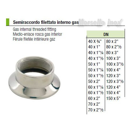 Semiraccordo filettato interno gas 40x11/2